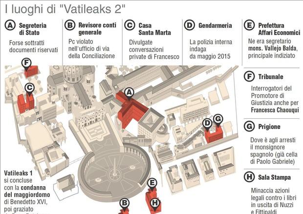 La mappa degli uffici in Vaticano - Vatileaks 2
