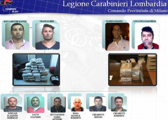 Operazione droga connection Milano Monza Brianza