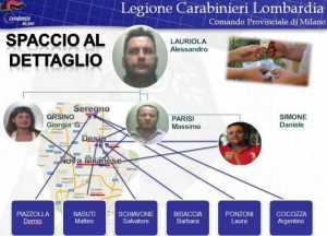 Operazione Connection Secondo Sodalizio 1_MILANO