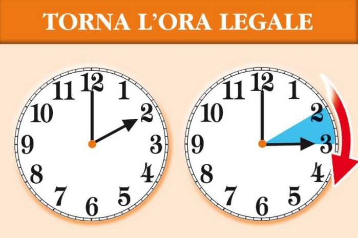Torna ora legale. Lancette in avanti e risparmi energetici