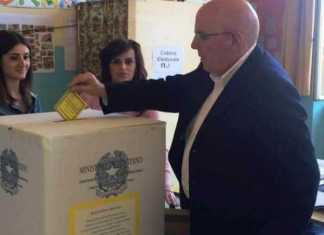 Referendum, in Calabria quorum al 26,74%