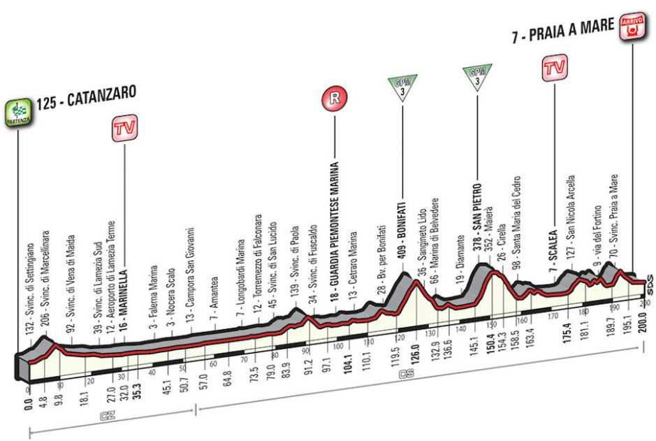 Giro d'Italia, conto alla rovescia a Catanzaro. Tutte le info