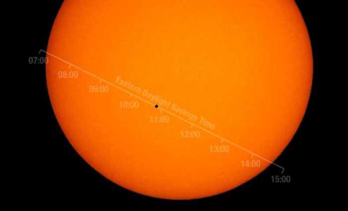 """Mercurio il 9 maggio gira intorno al Sole come un """"neo"""""""
