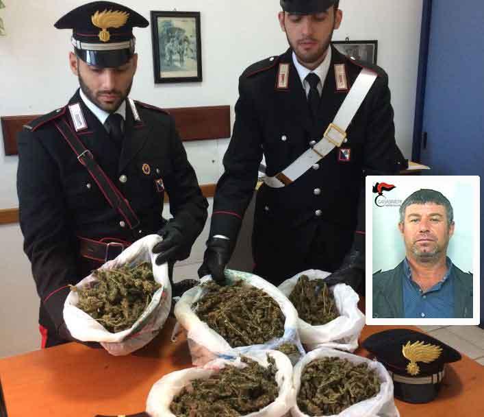 I militari di Rosarno con la droga sequestrata a Antonino Sergio, nel riquadro