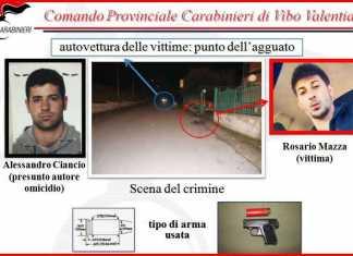 Alessandro Ciancio fermato per omicidio di Rosario Mazza