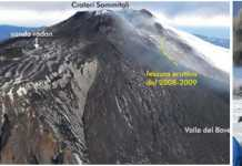 Etna gas Radon