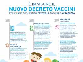 vademecum vaccini