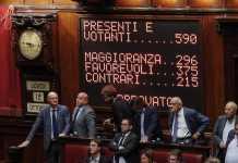 Voto Camera legge elettorale Rosatellum