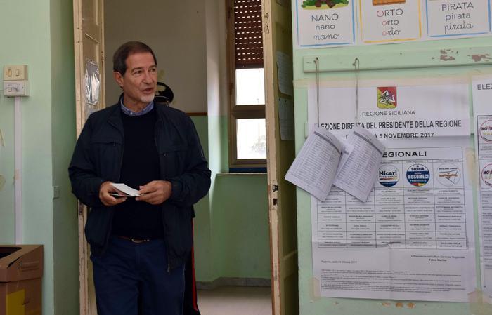 elezioni in Sicilia, Nello Musumeci avanti di poco su Cancelleri