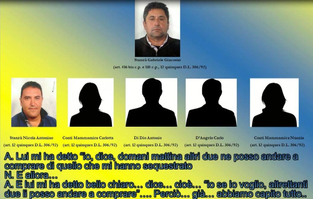 mafia arresti stanzù