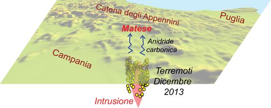Terremoti, scoperto magma sotto l'Appennino Sannio-Matese