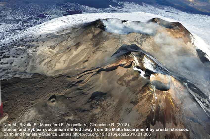 I crateri attivi alla sommità dell'Etna, ripresi da sud-est