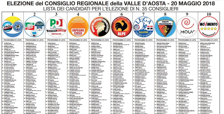 elezioni regionali Valle d'Aosta
