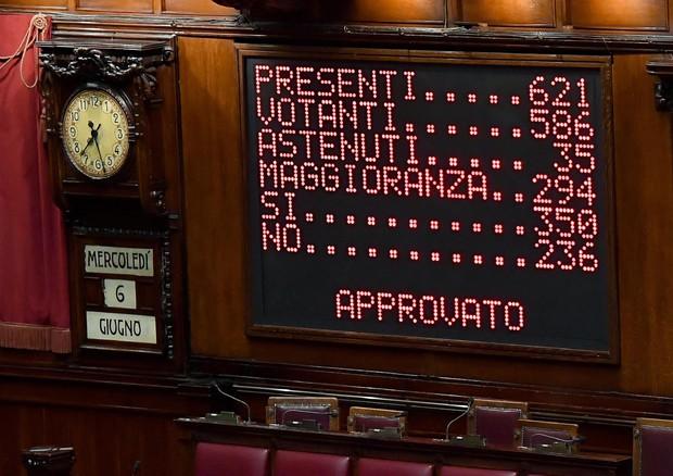 Fiducia governo Conte Camera