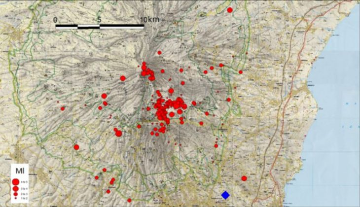 distribuzione terremoti etna