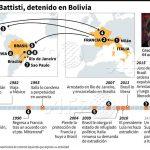 infografica battisti