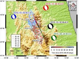 studio ingv su terremoti italia centrale